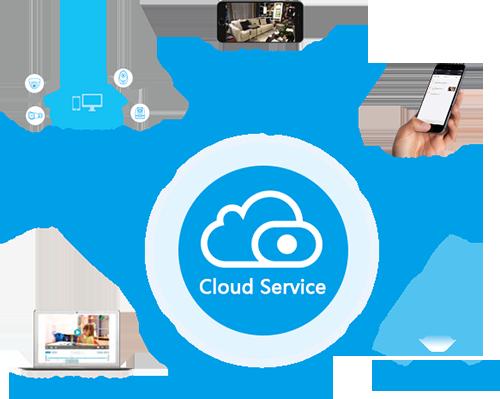 Foscam Cloud Service