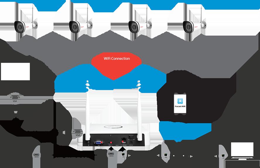2002 Pt Cruiser Radio Wiring Diagram moreover 3700042 further Cctv Balun Wiring Diagram further Leviton Phone Jack Wiring Diagram furthermore Ip Video Inter. on security camera wiring diagram