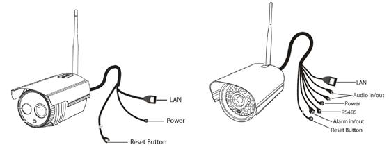how to reset foscam cameras? foscam support faqs Samsung Wiring Diagram