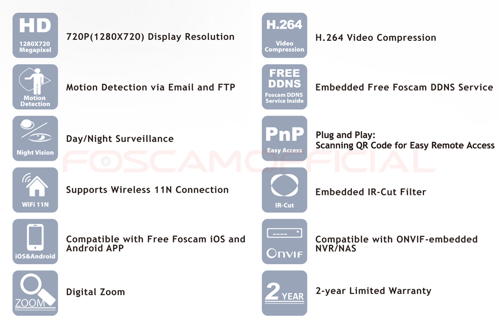 Details about Foscam FI9851P 720P 1 0MP HD Wireless Wifi Home Security  Network Dome IP Cameras